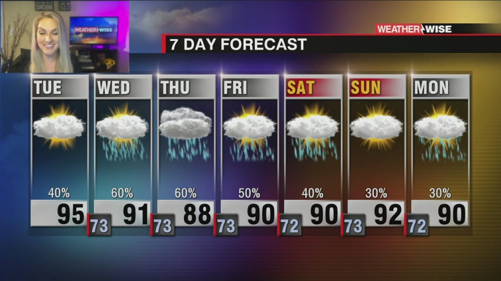 Steamy Stretch And More Storms