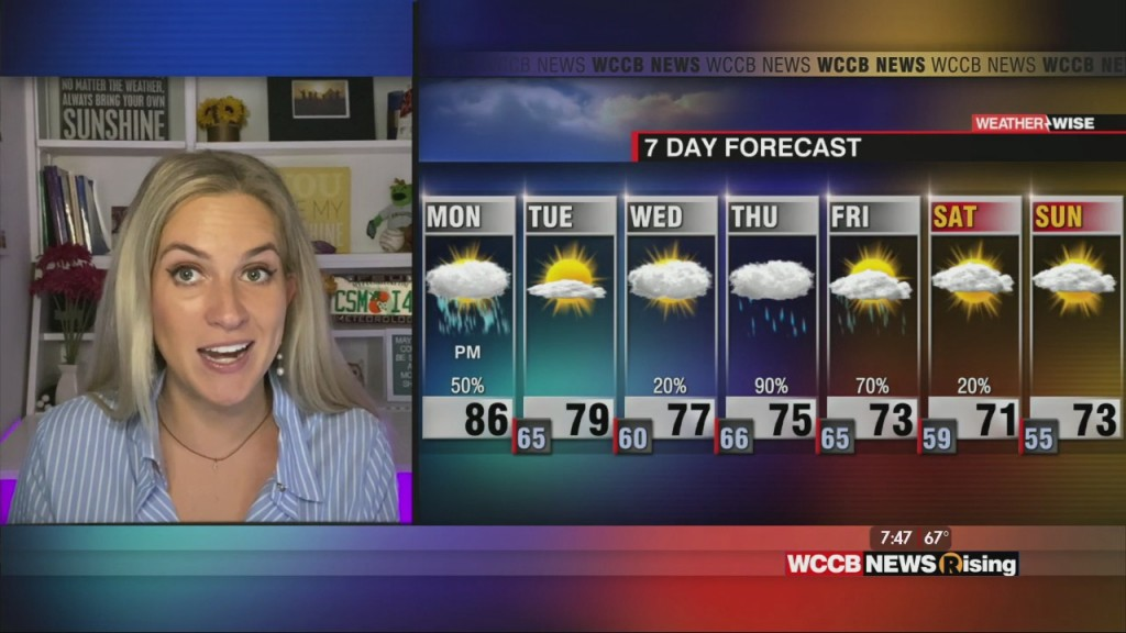 Sct Storms Today. Latest On Tropics