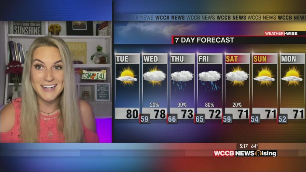 Sunny Today, Hurricane Sally Update