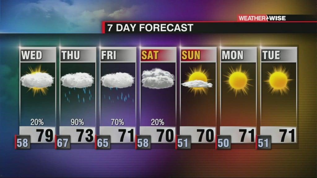 Hurricane Sally To Make Landfall Along The Gulf Coast Tonight. Rain Chances From Sally Increase Across The Carolinas On Thursday And Friday.