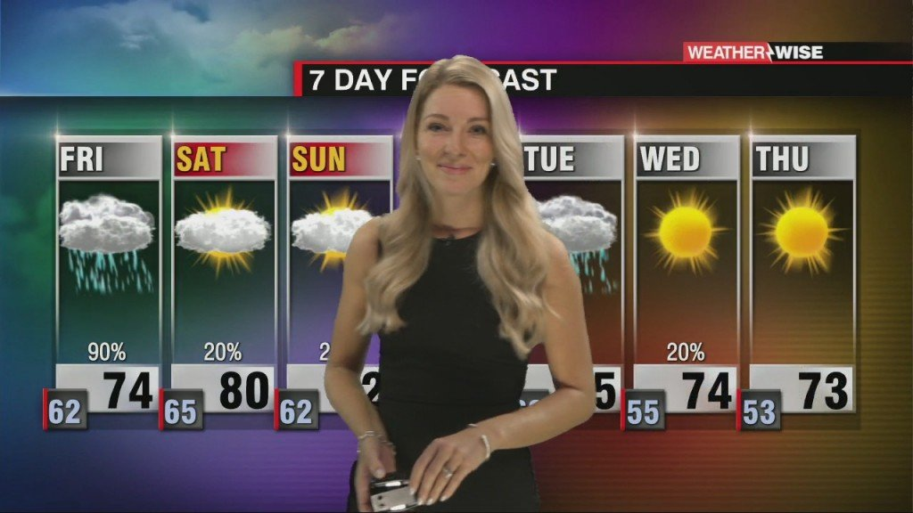 Rain Gear Needed On Friday With Isolated Showers Possible Through The Weekend.