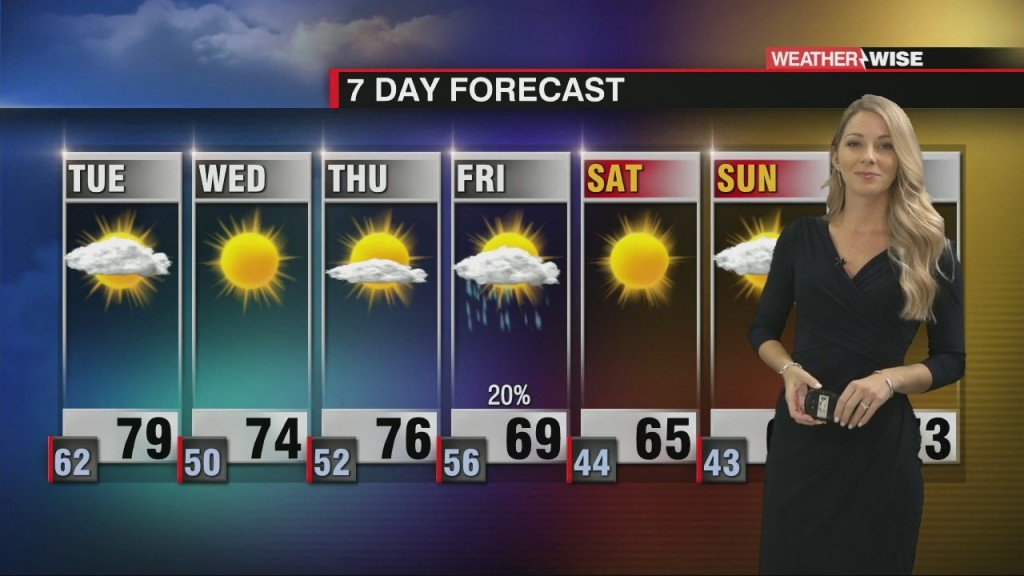 Dense Fog For Your Tuesday Morning With More Sunshine Expected Through The Week