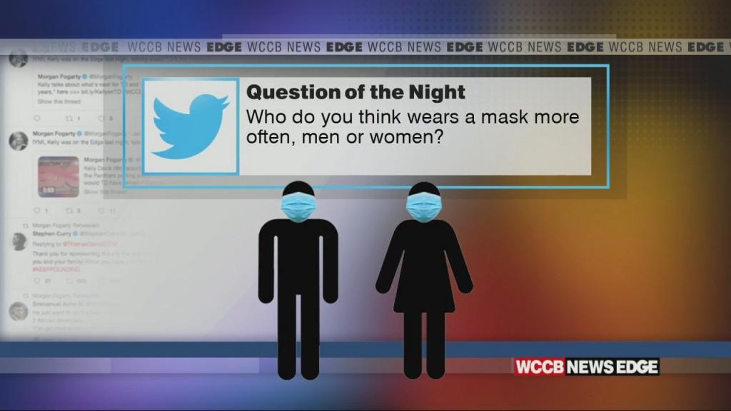 Do Men Or Women Wear Masks Better?