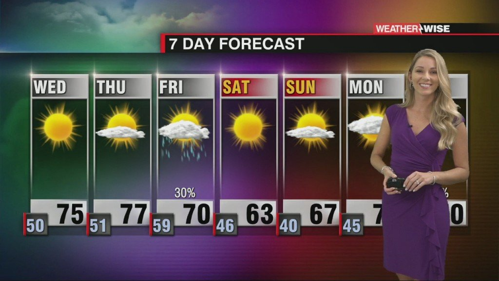 A Beautiful Week Ahead Of The Next Cold Front Which Arrives On Friday