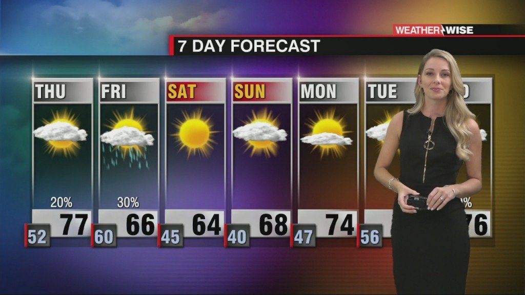 Increasing Clouds On Thursday Ahead Of Friday Cold Front