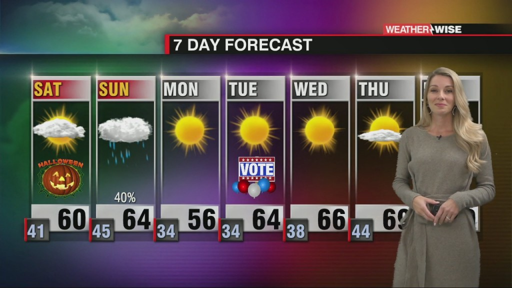 A Nice, Cool Start To The Weekend With Another Cold Front On Sunday