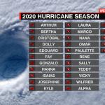 Hurricane Name Template