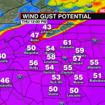 Wind Gust Potential Euro