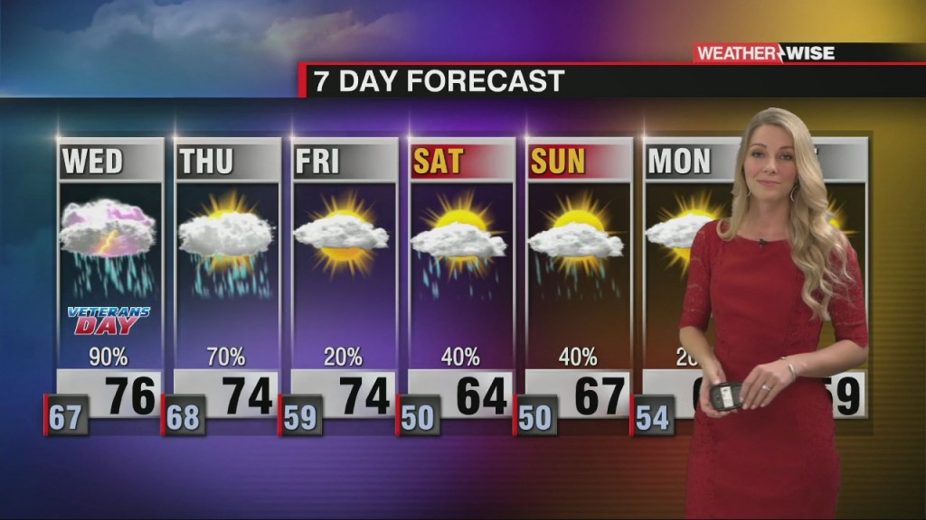 Two Soggy Days Ahead With A Break By The End Of The Week