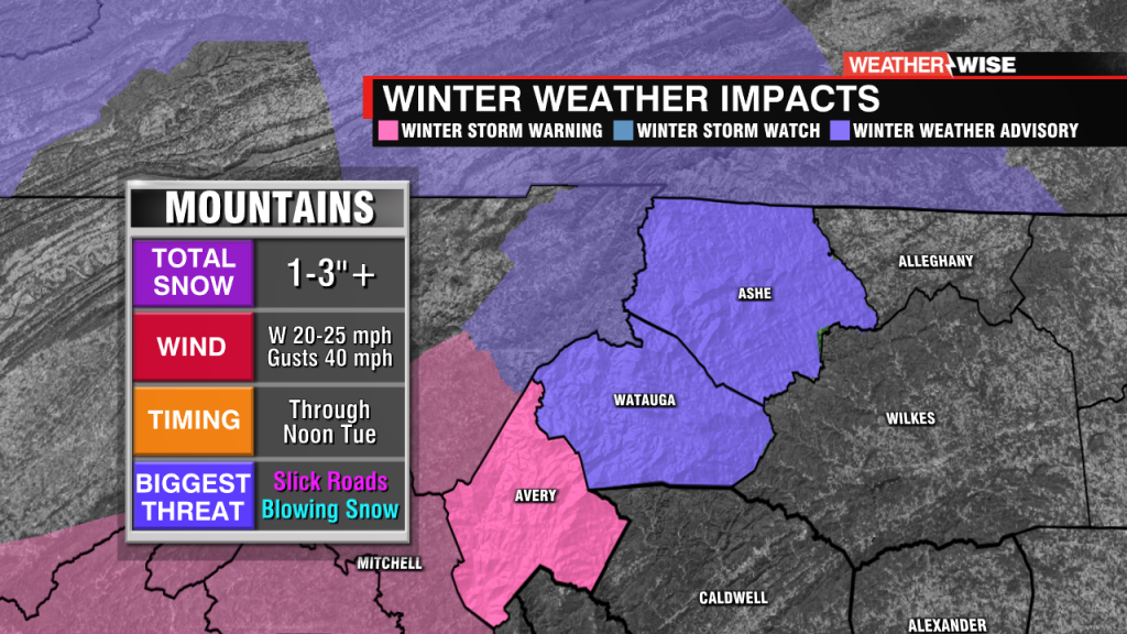 Winter Impact Map Mountains