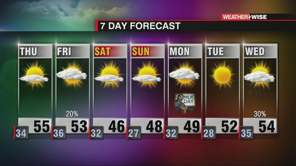 Sunshine Thursday With A Slight Friday Rain Chance