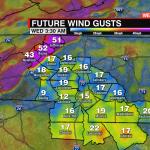 Future Wind Gust Speed Euro2