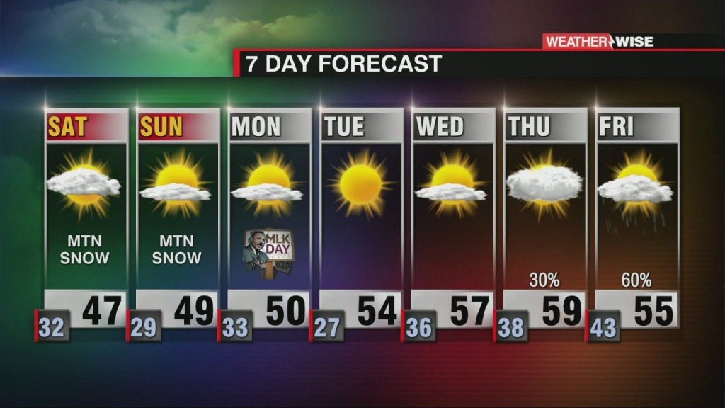 Weekend Mountain Snow And Sunshine For The Piedmont
