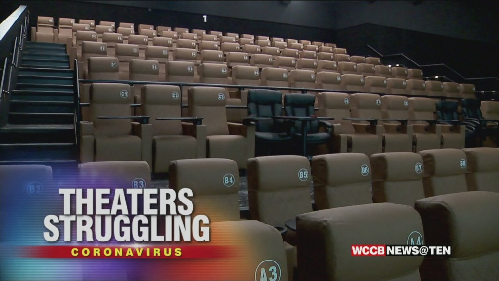 Impact Of Covid 19 On Movie Theaters