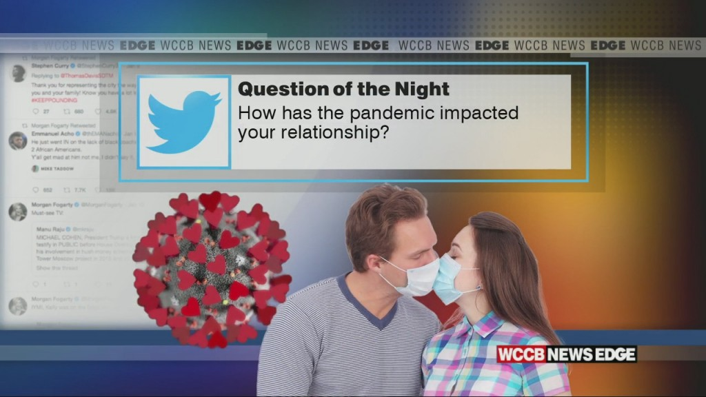 How Has The Pandemic Impacted Your Relationship?
