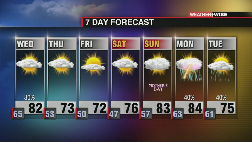 Cold Front Will Move Through Wednesday
