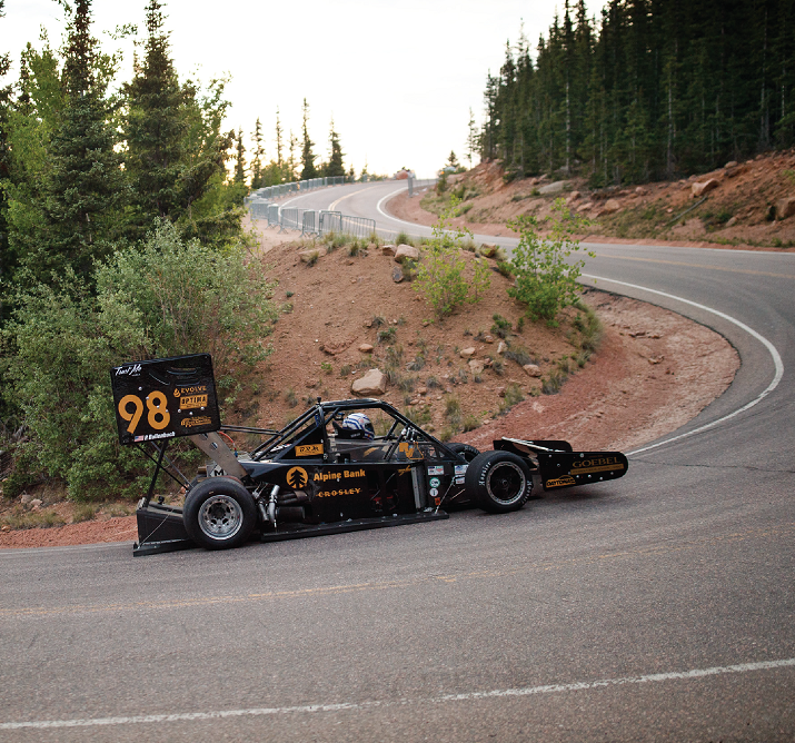 Fast 15 PPIHC