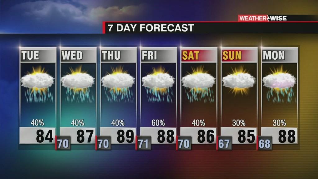 Heavy Rain, Localized Flooding Threat Returns Today