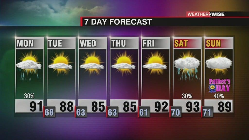 7 Day Forecast (6/14/21)