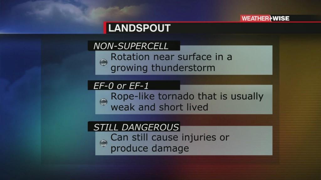Colorado Landspout