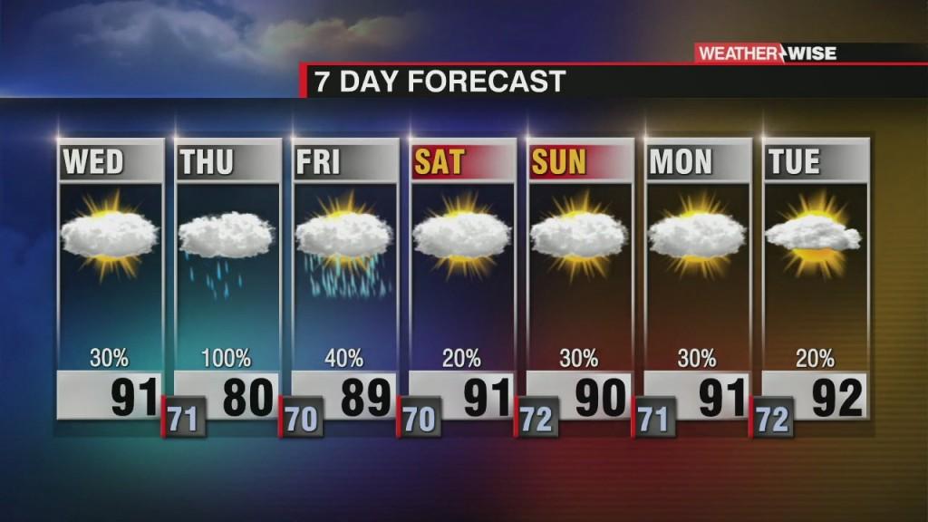 Elsa Bringing Heavy Rain & Storms To The Region Thursday
