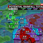 Rpm Rainfall Total And Key