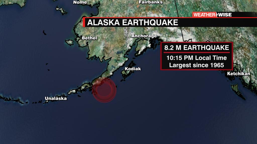 Earthquake Reports Template