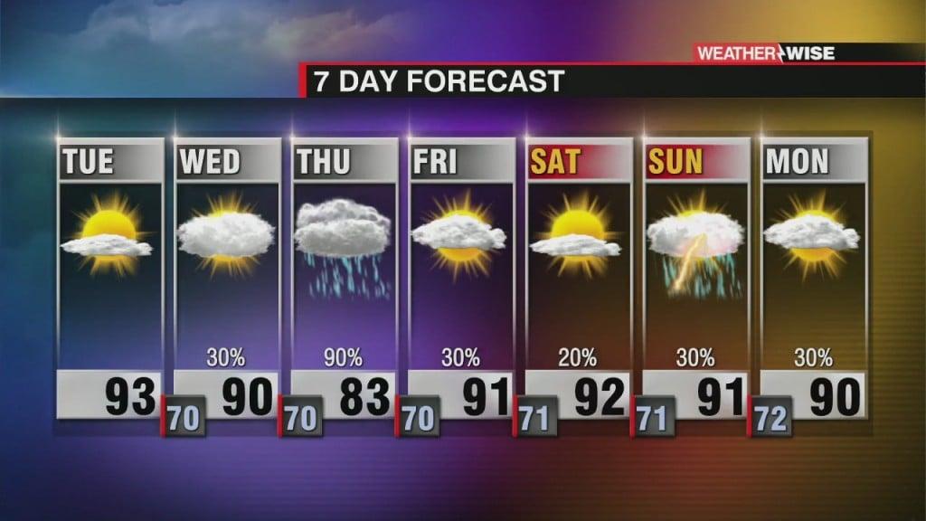 Elsa To Bring Heavy Rain And Storms To The Carolinas