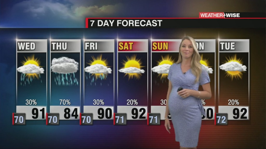 More Clouds Wednesday Ahead Of Elsa Impacts Thursday