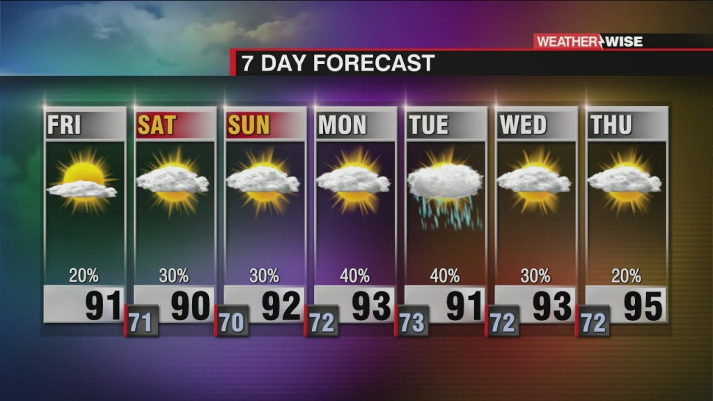 Rain And Storm Chances Return This Weekend