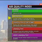 Air Quality Forecast Tomorrow