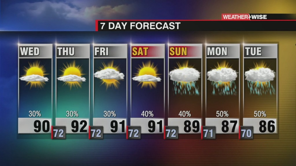 Better Rain And Storm Chances By The Weekend
