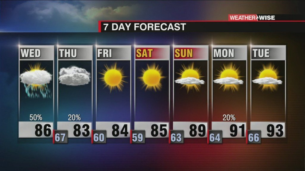Rain And Storms Likely For Wednesday