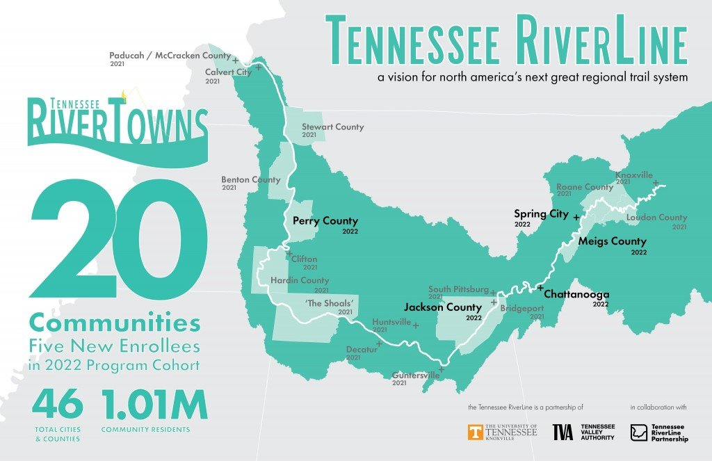 Tennessee RiverTown