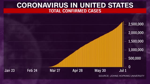 Covid: Nearly All States See Rise In Infections