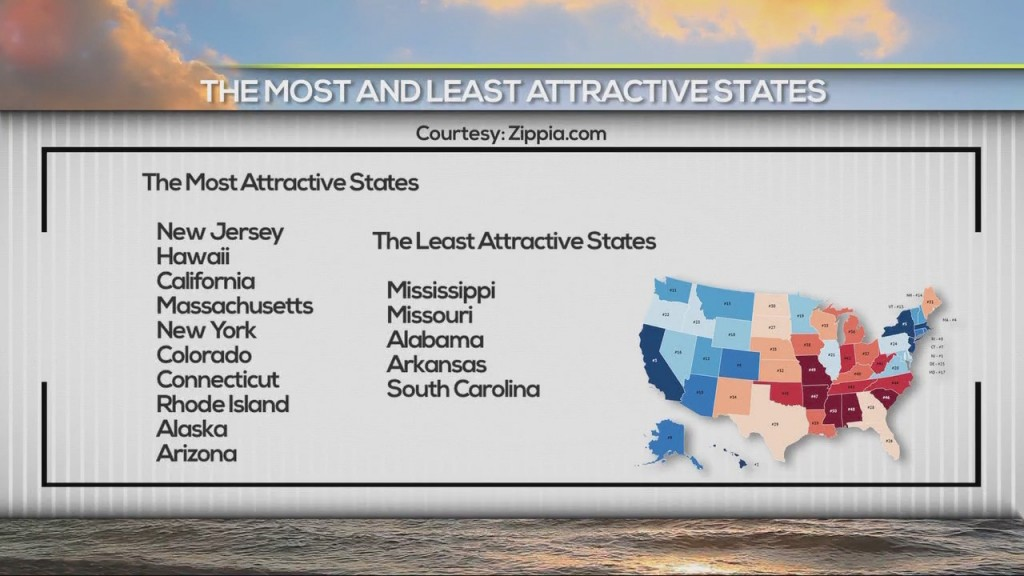 Attractive States