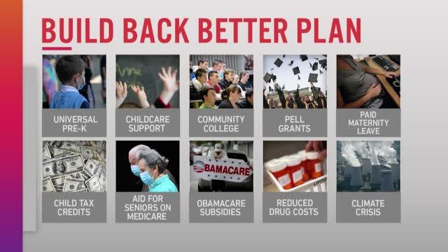 Clock Ticking On Biden Agenda