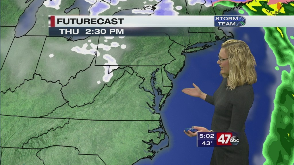 Am Forecast Video 2.27.20