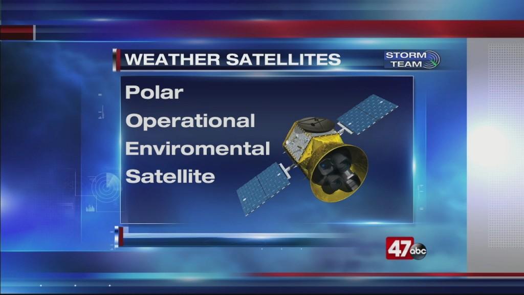 Weather 101: 3.6.20 (weather Satellites)
