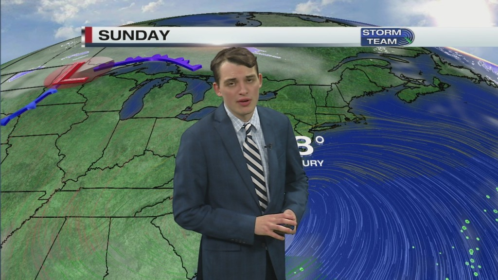 Sunday Morning Forecast (3.8.20)