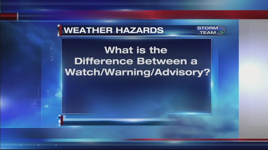 Weather Tidbits: Weather Hazards (3.10.20)