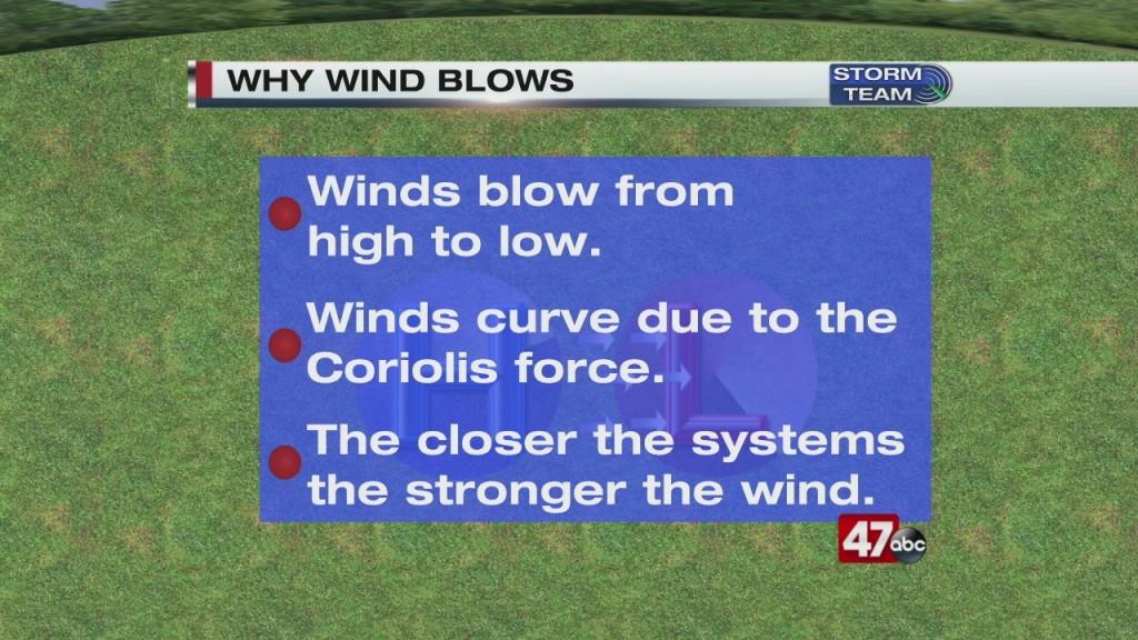 Weather Tidbits: Wind Basics (3.12.20)