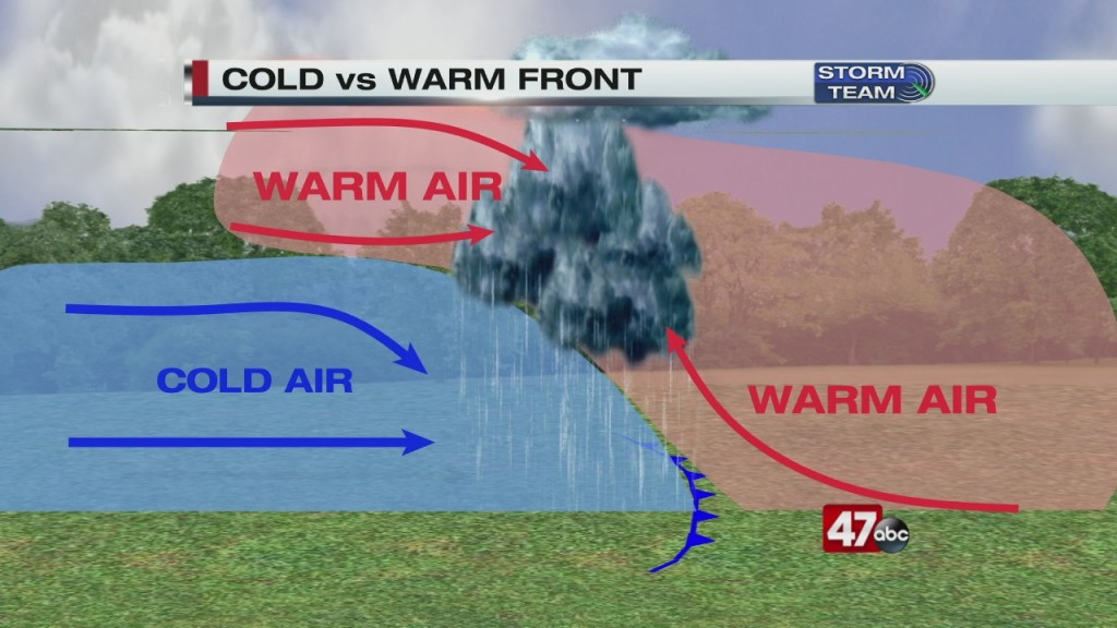 Weather Tidbits: Fronts (3.13.20)