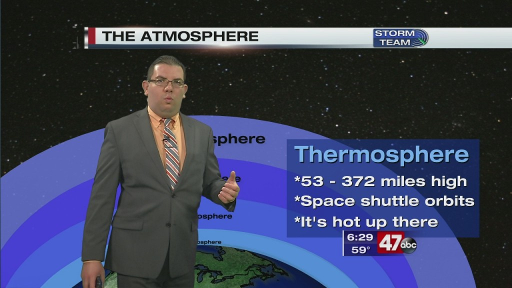 Weather Tidbits: Thermosphere