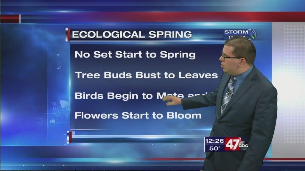 Weather Tidbits: Spring Beginnings 3.23.20
