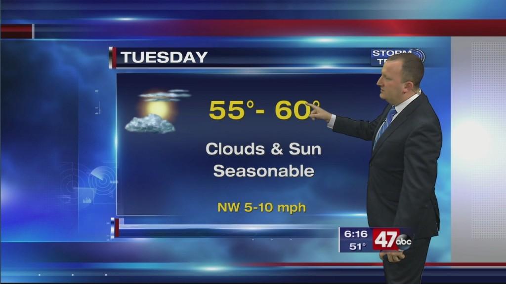 Evening Forecast Video 3.23.20