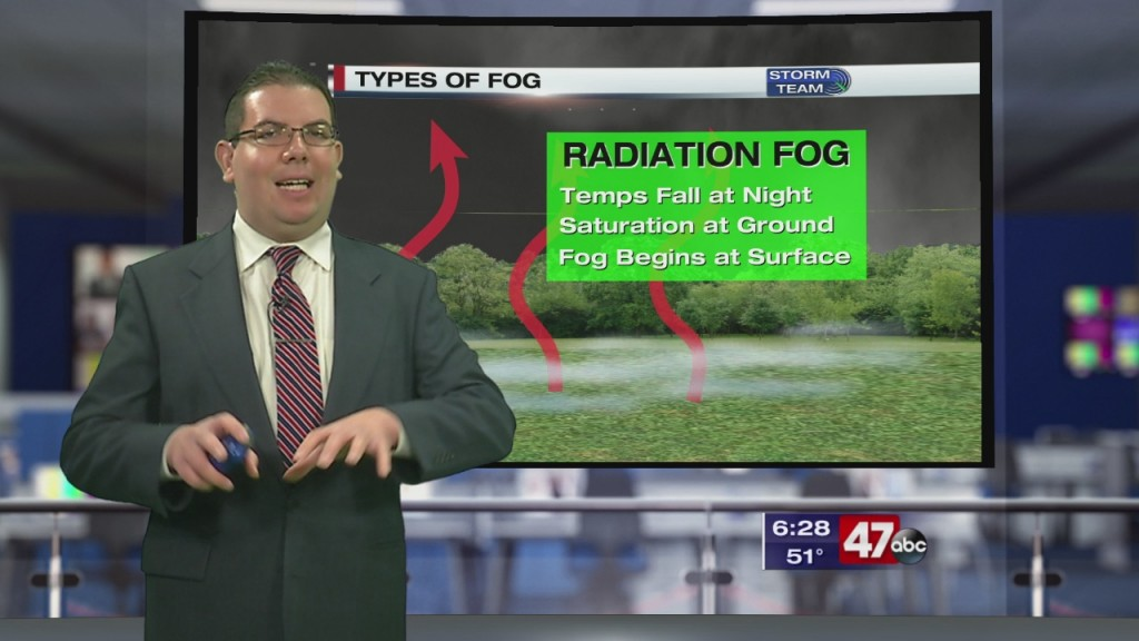 Weather Tidbits: Fog 3.30.20