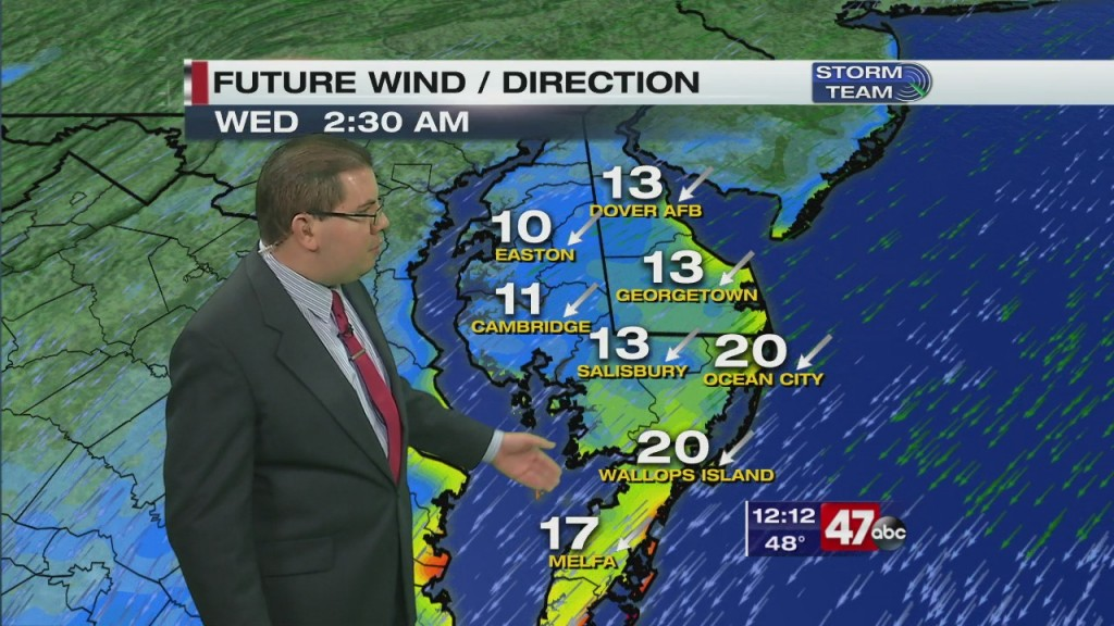 Afternoon Forecast Video 3.31.20