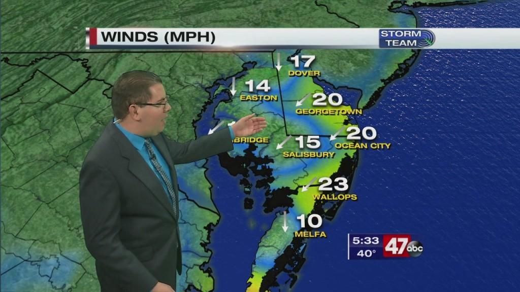 Morning Forecast Video 4.1.20