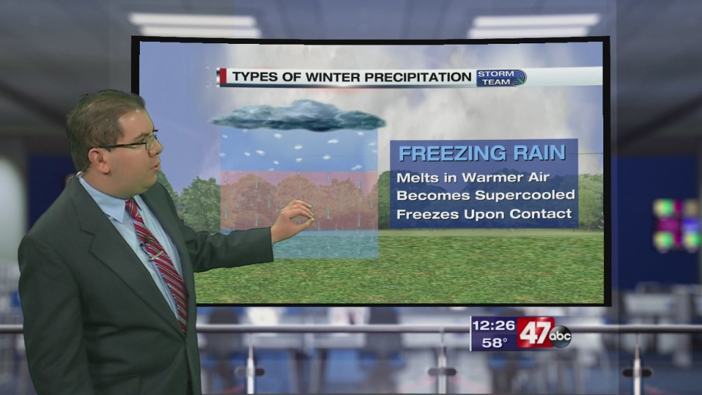 Weather Tidbits: Winter Precip 4.3.20